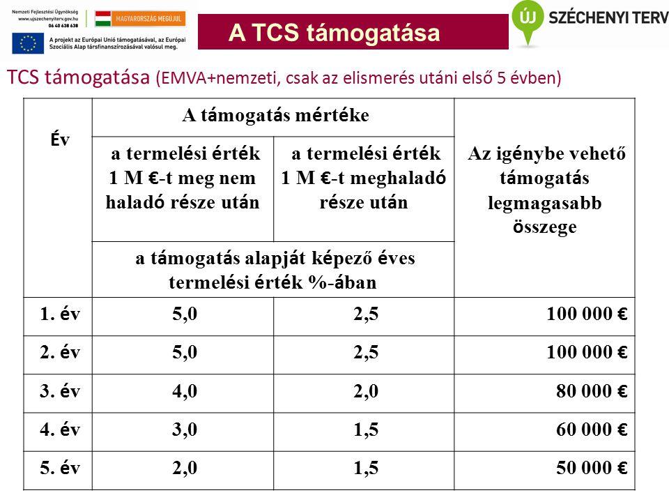 A TCS támogatása TCS támogatása (EMVA+nemzeti, csak az elismerés utáni első 5 évben) É v A t á mogat á s m é rt é ke a termel é si é rt é k 1 M € -t meg nem halad ó r é sze ut á n a termel é si é rt é k 1 M € -t meghalad ó r é sze ut á n Az ig é nybe vehető t á mogat á s legmagasabb ö sszege a t á mogat á s alapj á t k é pező é ves termel é si é rt é k %- á ban 1.