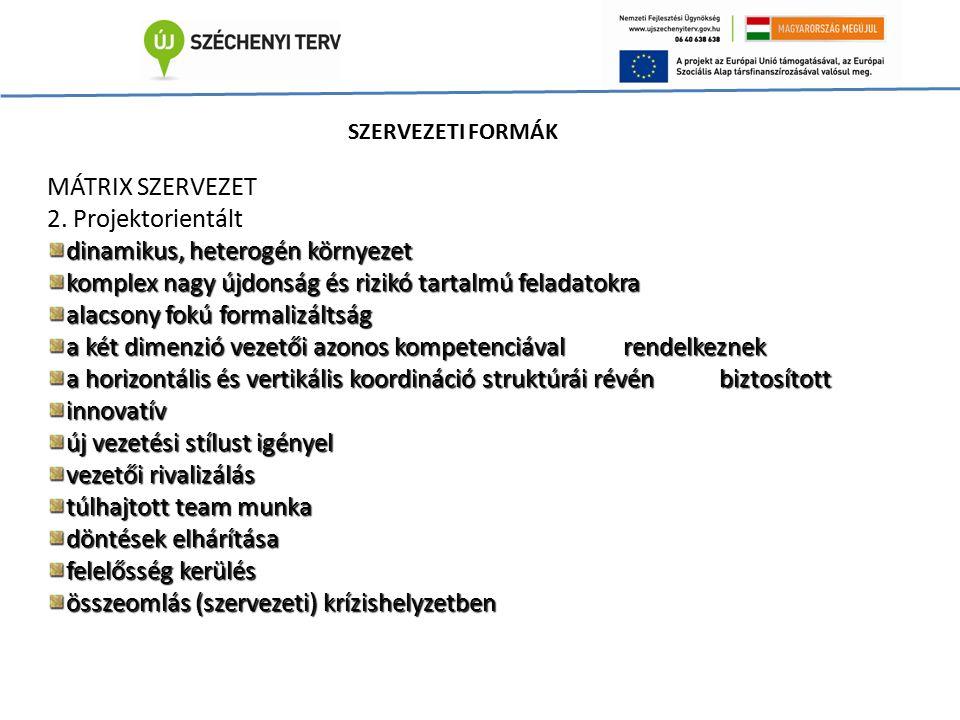 MÁTRIX SZERVEZET 2.