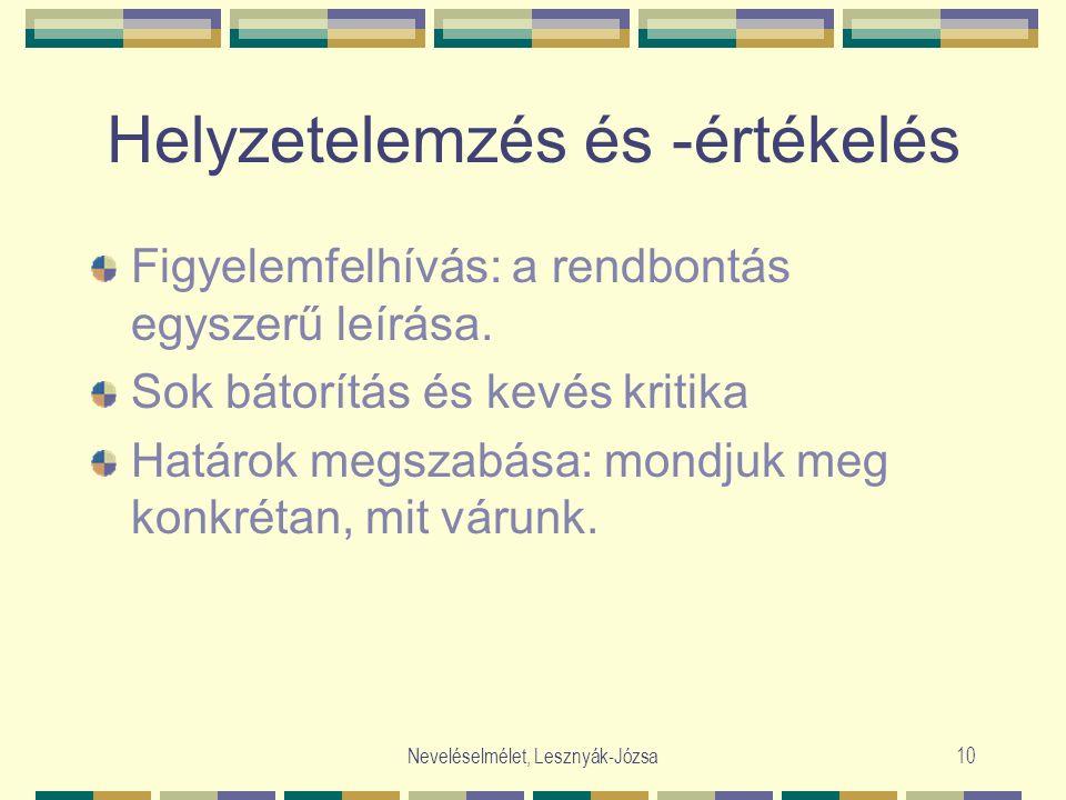 Neveléselmélet, Lesznyák-Józsa10 Helyzetelemzés és -értékelés Figyelemfelhívás: a rendbontás egyszerű leírása. Sok bátorítás és kevés kritika Határok