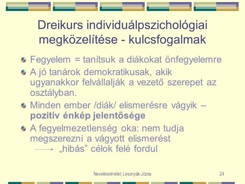 Neveléselmélet, Lesznyák-Józsa24 Dreikurs individuálpszichológiai megközelítése - kulcsfogalmak Fegyelem = tanítsuk a diákokat önfegyelemre A jó tanárok demokratikusak, akik ugyanakkor felvállalják a vezető szerepet az osztályban.