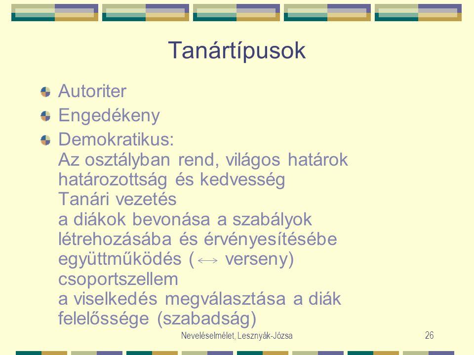 Neveléselmélet, Lesznyák-Józsa26 Tanártípusok Autoriter Engedékeny Demokratikus: Az osztályban rend, világos határok határozottság és kedvesség Tanári vezetés a diákok bevonása a szabályok létrehozásába és érvényesítésébe együttműködés ( verseny) csoportszellem a viselkedés megválasztása a diák felelőssége (szabadság)