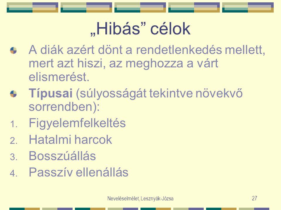 """Neveléselmélet, Lesznyák-Józsa27 """"Hibás"""" célok A diák azért dönt a rendetlenkedés mellett, mert azt hiszi, az meghozza a várt elismerést. Típusai (súl"""