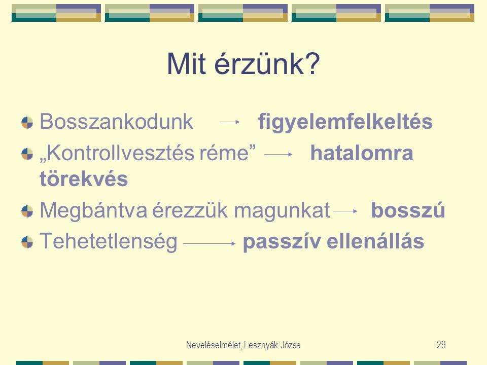 Neveléselmélet, Lesznyák-Józsa29 Mit érzünk.
