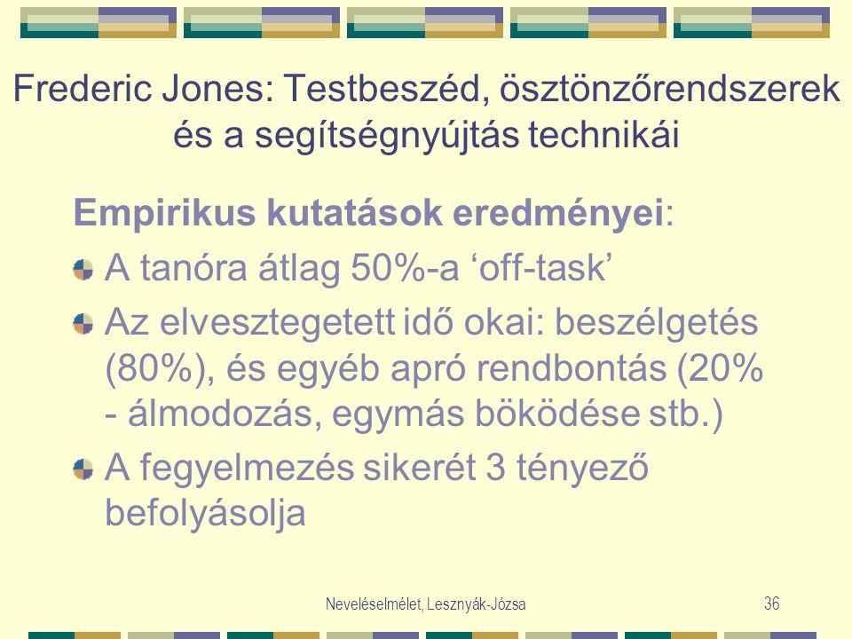 Neveléselmélet, Lesznyák-Józsa36 Frederic Jones: Testbeszéd, ösztönzőrendszerek és a segítségnyújtás technikái Empirikus kutatások eredményei: A tanór