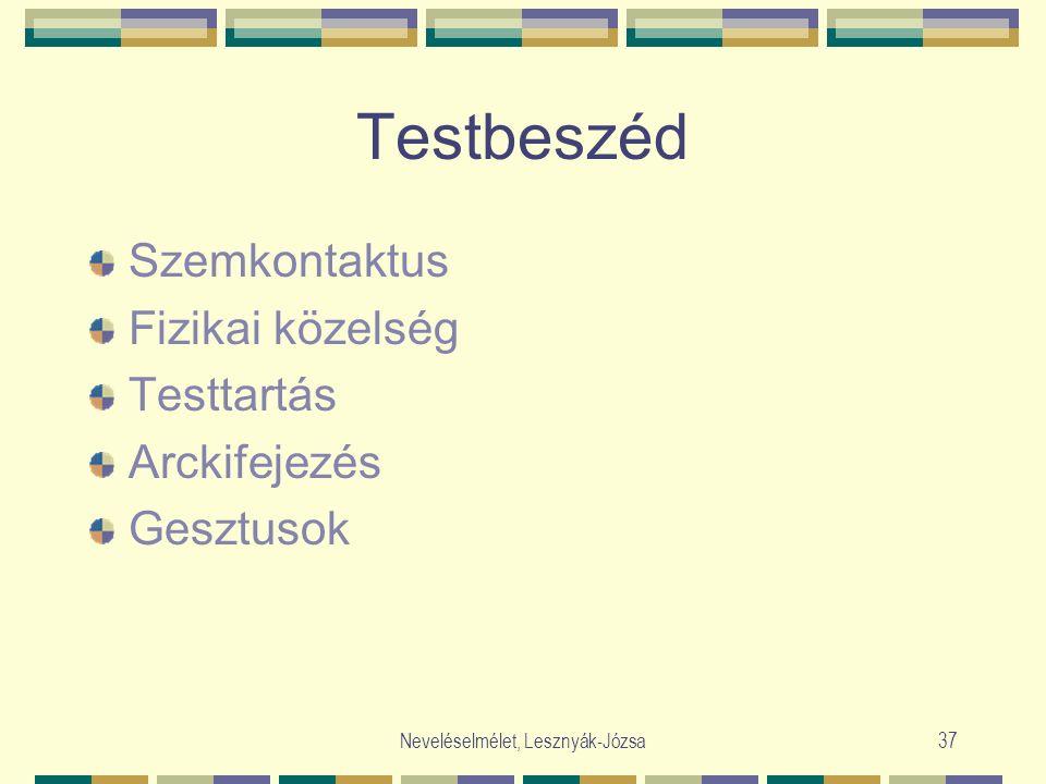 Neveléselmélet, Lesznyák-Józsa37 Testbeszéd Szemkontaktus Fizikai közelség Testtartás Arckifejezés Gesztusok