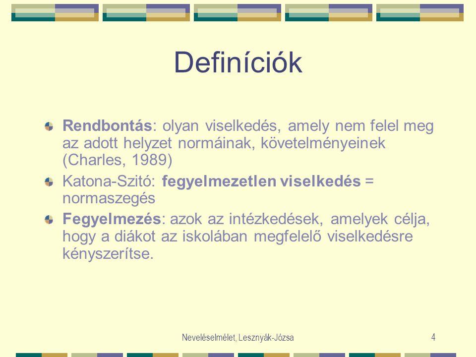 Neveléselmélet, Lesznyák-Józsa4 Definíciók Rendbontás: olyan viselkedés, amely nem felel meg az adott helyzet normáinak, követelményeinek (Charles, 19