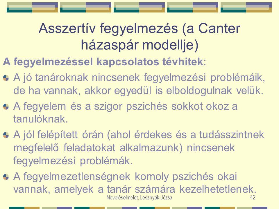 Neveléselmélet, Lesznyák-Józsa42 Asszertív fegyelmezés (a Canter házaspár modellje) A fegyelmezéssel kapcsolatos tévhitek: A jó tanároknak nincsenek fegyelmezési problémáik, de ha vannak, akkor egyedül is elboldogulnak velük.