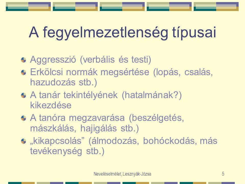 Neveléselmélet, Lesznyák-Józsa5 A fegyelmezetlenség típusai Aggresszió (verbális és testi) Erkölcsi normák megsértése (lopás, csalás, hazudozás stb.)