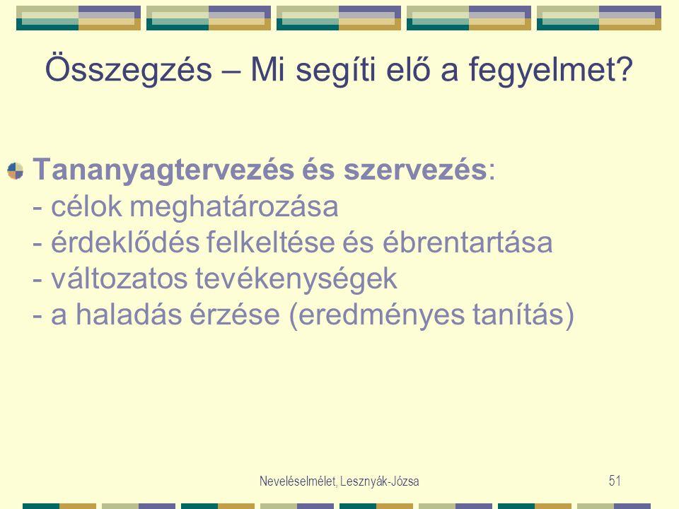 Neveléselmélet, Lesznyák-Józsa51 Összegzés – Mi segíti elő a fegyelmet? Tananyagtervezés és szervezés: - célok meghatározása - érdeklődés felkeltése é