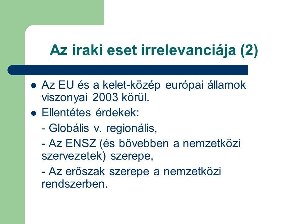 Az iraki eset irrelevanciája (2) Az EU és a kelet-közép európai államok viszonyai 2003 körül.