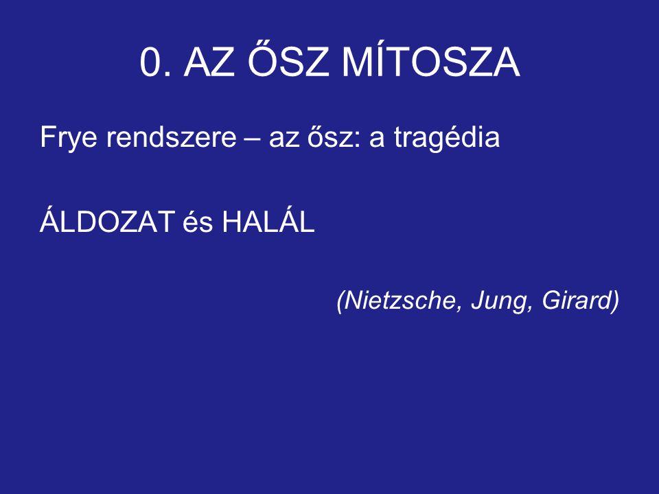 0. AZ ŐSZ MÍTOSZA Frye rendszere – az ősz: a tragédia ÁLDOZAT és HALÁL (Nietzsche, Jung, Girard)