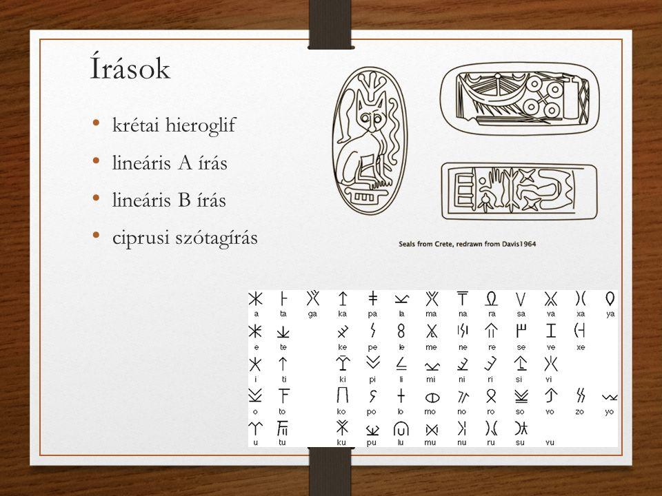Írások krétai hieroglif lineáris A írás lineáris B írás ciprusi szótagírás