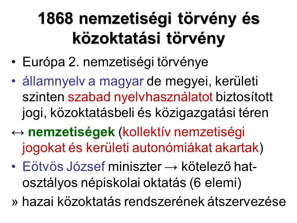 1868 nemzetiségi törvény és közoktatási törvény Európa 2.