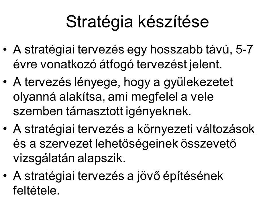 Stratégia készítése A stratégiai tervezés egy hosszabb távú, 5-7 évre vonatkozó átfogó tervezést jelent. A tervezés lényege, hogy a gyülekezetet olyan