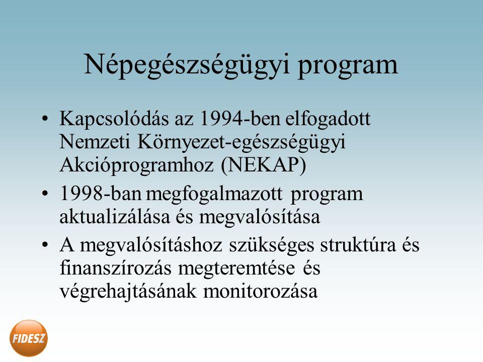 Népegészségügyi program Kapcsolódás az 1994-ben elfogadott Nemzeti Környezet-egészségügyi Akcióprogramhoz (NEKAP) 1998-ban megfogalmazott program aktualizálása és megvalósítása A megvalósításhoz szükséges struktúra és finanszírozás megteremtése és végrehajtásának monitorozása