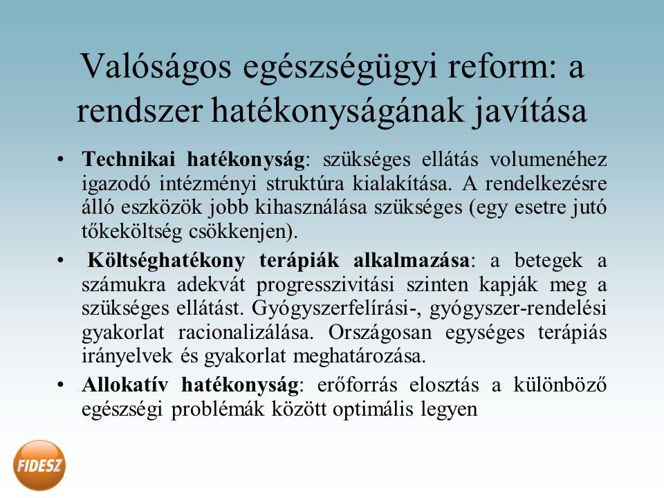 Valóságos egészségügyi reform: a rendszer hatékonyságának javítása Technikai hatékonyság: szükséges ellátás volumenéhez igazodó intézményi struktúra kialakítása.