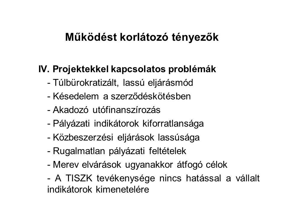 Működést korlátozó tényezők IV. Projektekkel kapcsolatos problémák - Túlbürokratizált, lassú eljárásmód - Késedelem a szerződéskötésben - Akadozó utóf