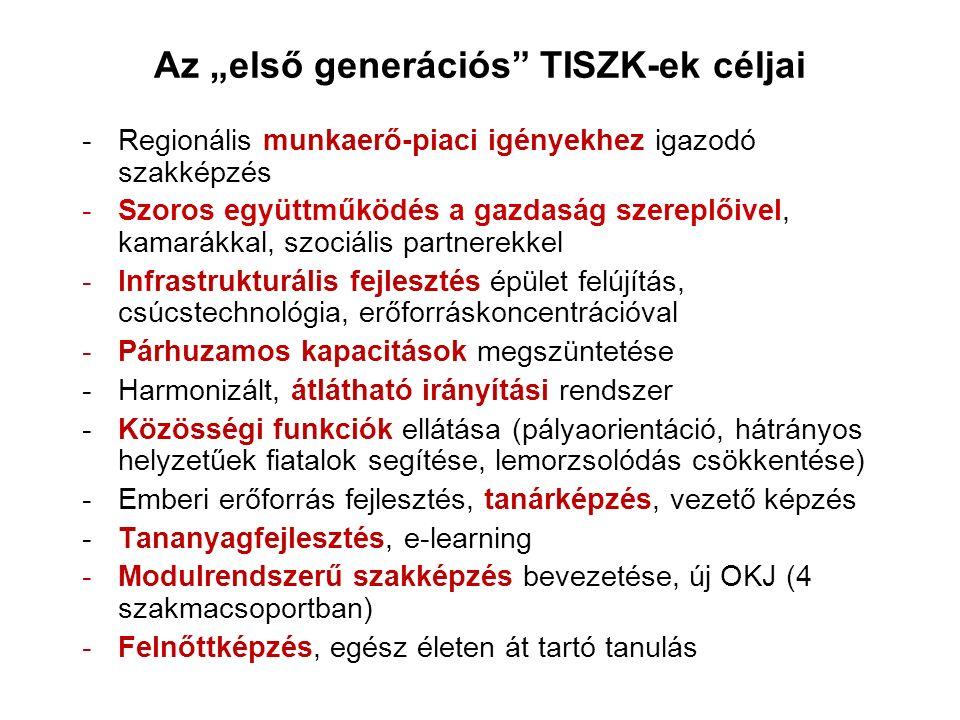 """Az """"első generációs"""" TISZK-ek céljai -Regionális munkaerő-piaci igényekhez igazodó szakképzés -Szoros együttműködés a gazdaság szereplőivel, kamarákka"""
