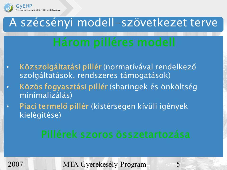 2007. december 5. MTA Gyerekesély Program5 A szécsényi modell-szövetkezet terve Közszolgáltatási pillér (normatívával rendelkező szolgáltatások, rends