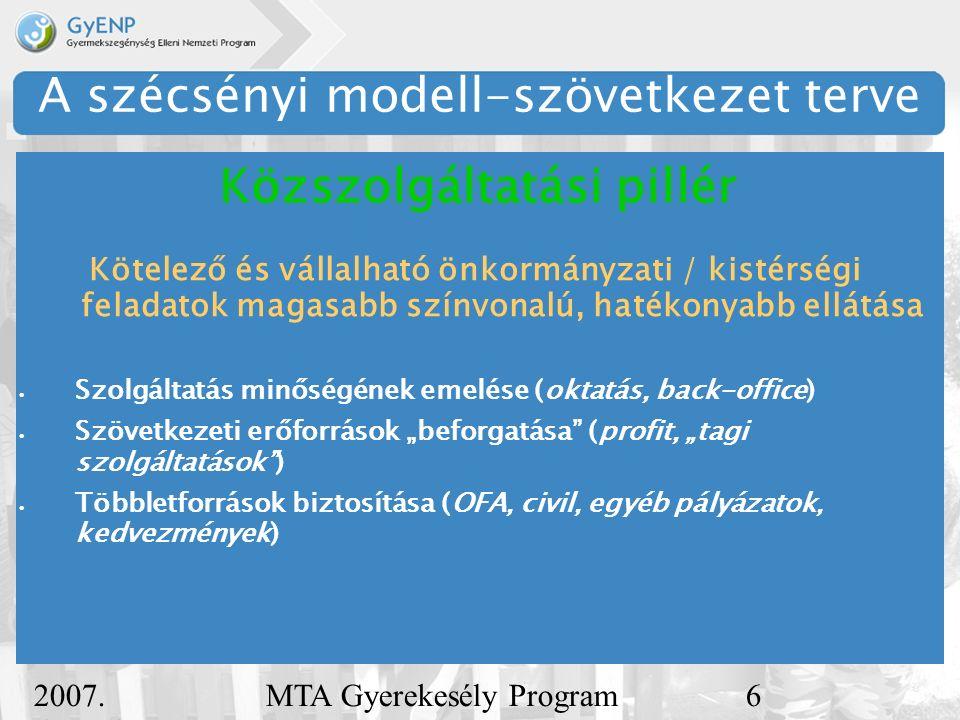 2007. december 5. MTA Gyerekesély Program6 A szécsényi modell-szövetkezet terve Kötelező és vállalható önkormányzati / kistérségi feladatok magasabb s