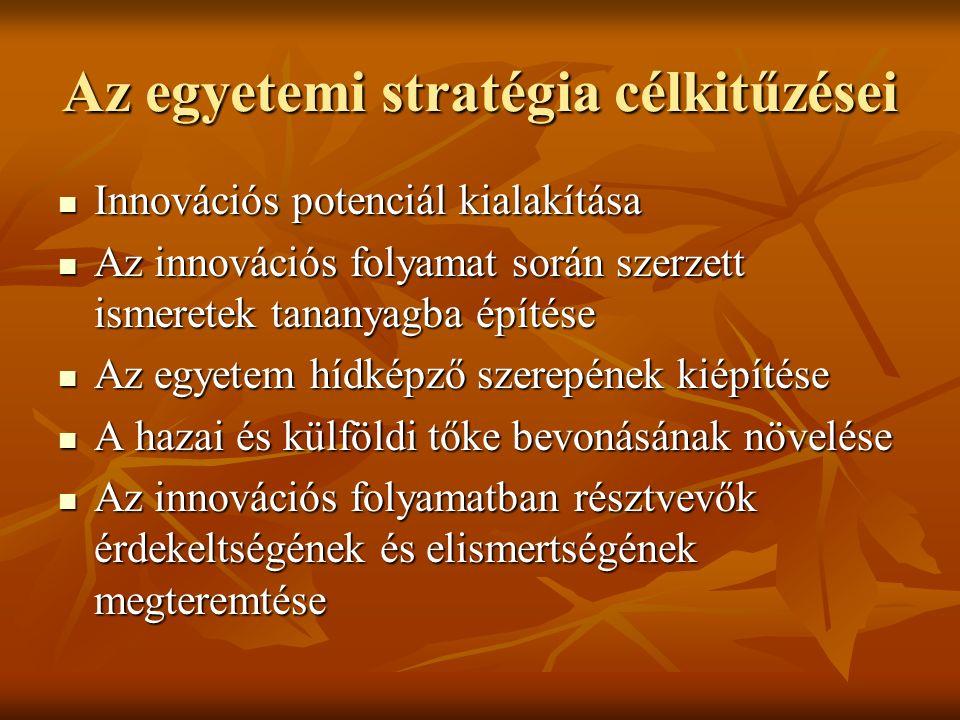 Az egyetemi stratégia célkitűzései Innovációs potenciál kialakítása Innovációs potenciál kialakítása Az innovációs folyamat során szerzett ismeretek tananyagba építése Az innovációs folyamat során szerzett ismeretek tananyagba építése Az egyetem hídképző szerepének kiépítése Az egyetem hídképző szerepének kiépítése A hazai és külföldi tőke bevonásának növelése A hazai és külföldi tőke bevonásának növelése Az innovációs folyamatban résztvevők érdekeltségének és elismertségének megteremtése Az innovációs folyamatban résztvevők érdekeltségének és elismertségének megteremtése
