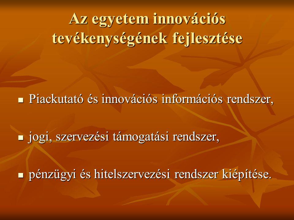 Az egyetem innovációs tevékenységének fejlesztése Piackutató és innovációs információs rendszer, Piackutató és innovációs információs rendszer, jogi, szervezési támogatási rendszer, jogi, szervezési támogatási rendszer, pénzügyi és hitelszervezési rendszer kiépítése.