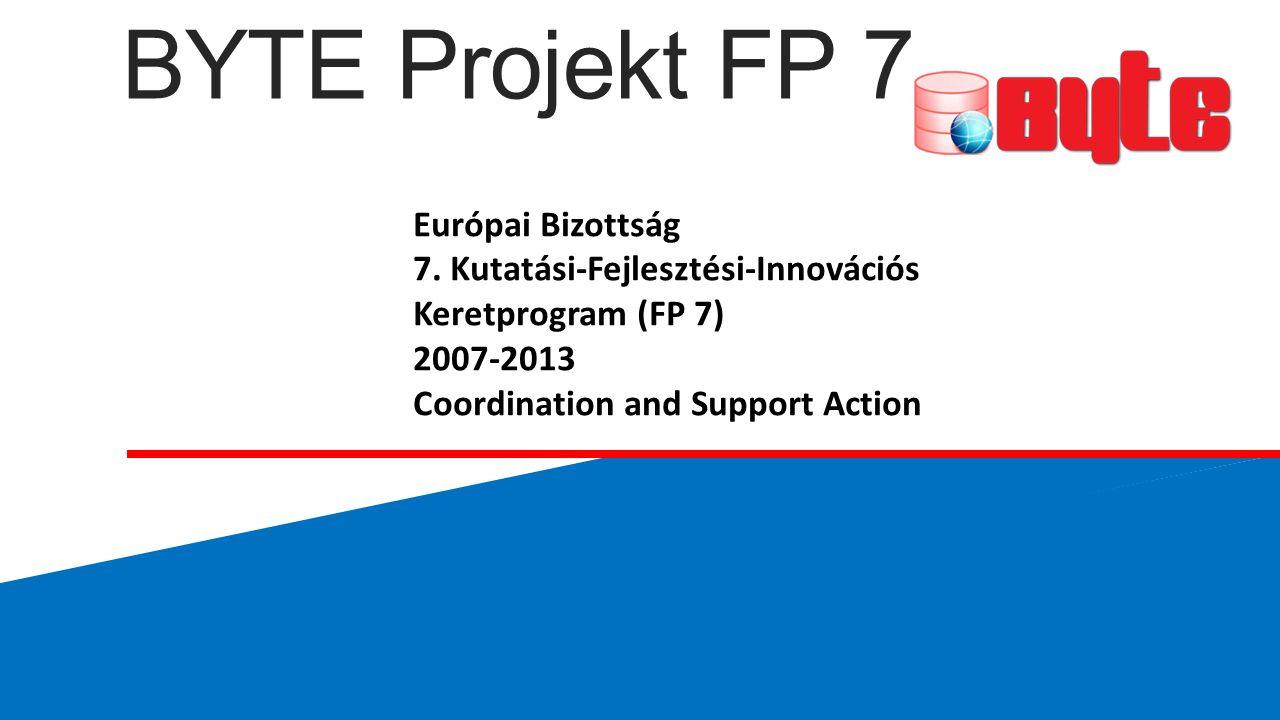 BYTE Projekt FP 7 Európai Bizottság 7. Kutatási-Fejlesztési-Innovációs Keretprogram (FP 7) 2007-2013 Coordination and Support Action
