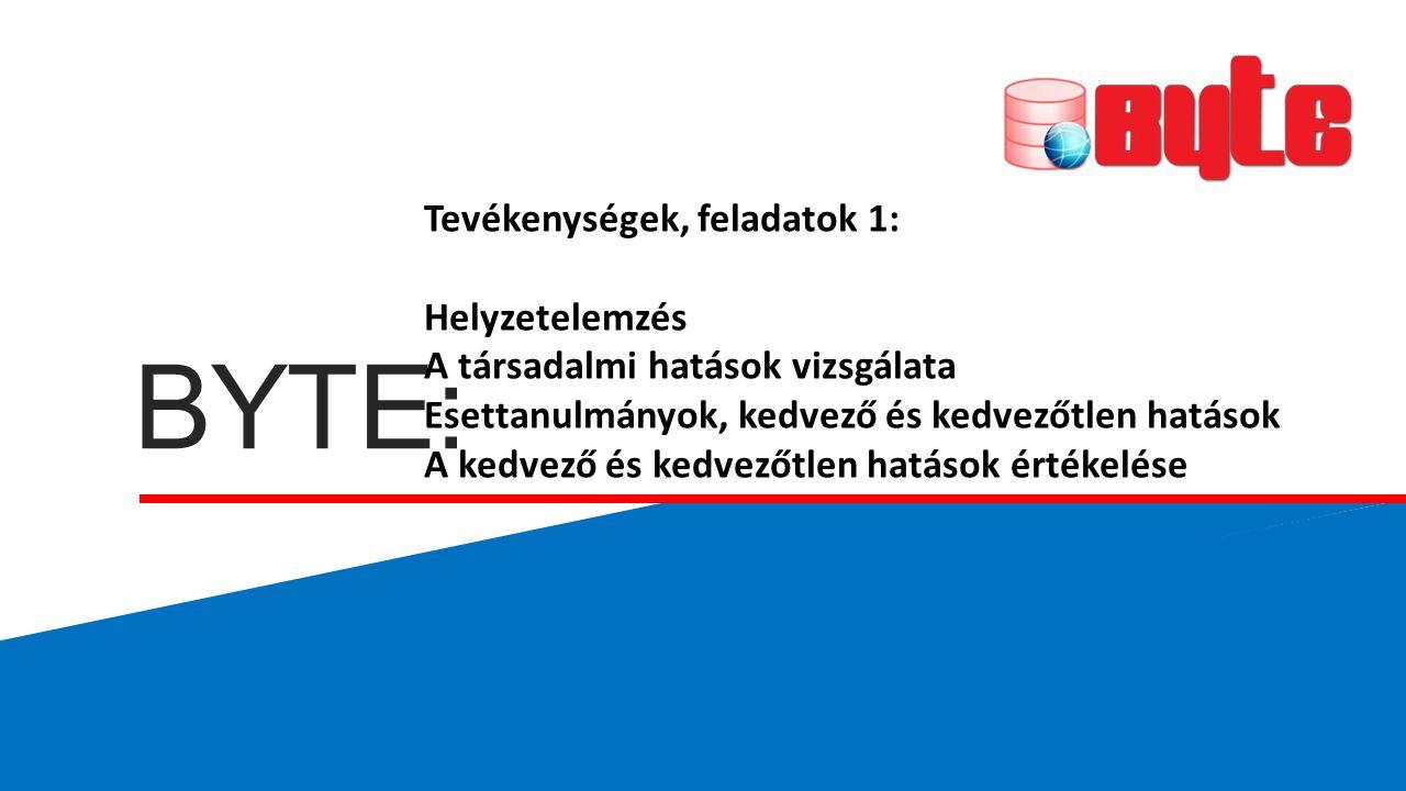 BYTE: Tevékenységek, feladatok 1: Helyzetelemzés A társadalmi hatások vizsgálata Esettanulmányok, kedvező és kedvezőtlen hatások A kedvező és kedvezőtlen hatások értékelése