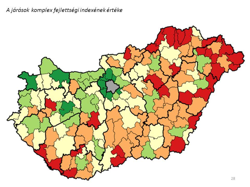 A járások komplex fejlettségi indexének értéke 28