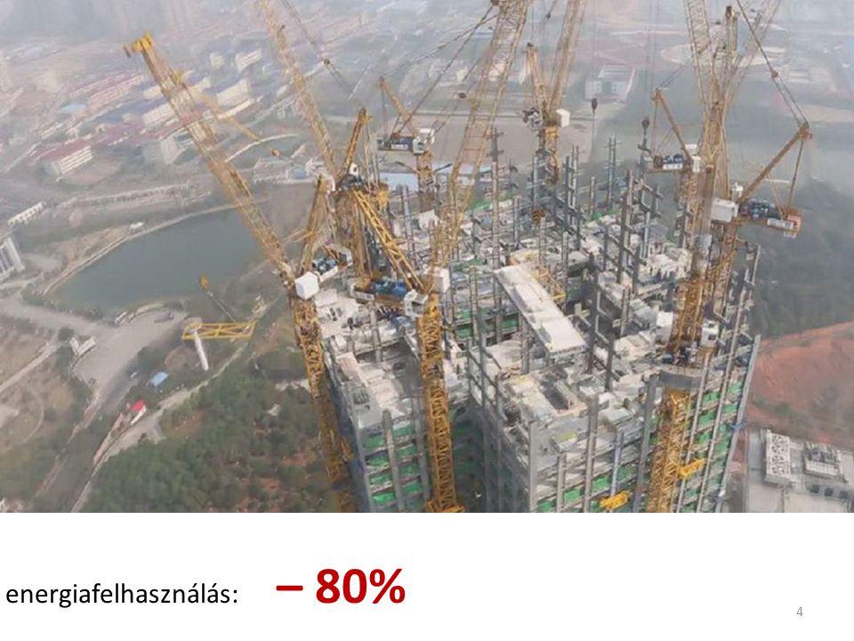 energiafelhasználás: – 80% 4