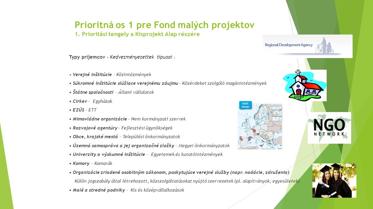 Prioritná os 1 pre Fond malých projektov 1. Prioritási tengely a Kisprojekt Alap részére Typy príjemcov - Kedvezményezettek típusai : Verejné inštitúc