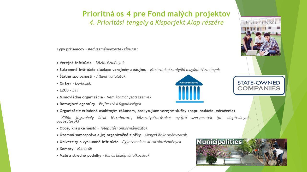 Prioritná os 4 pre Fond malých projektov 4.