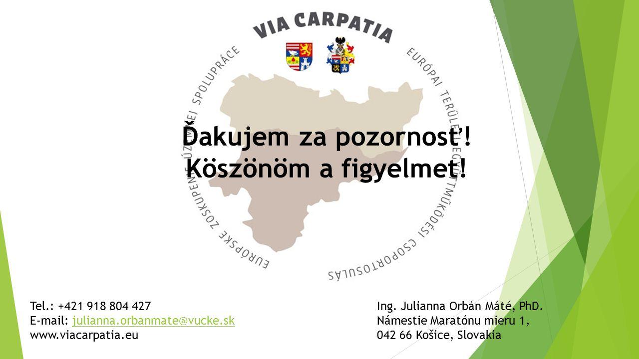 Ďakujem za pozornosť! Köszönöm a figyelmet! Ing. Julianna Orbán Máté, PhD. Námestie Maratónu mieru 1, 042 66 Košice, Slovakia Tel.: +421 918 804 427 E