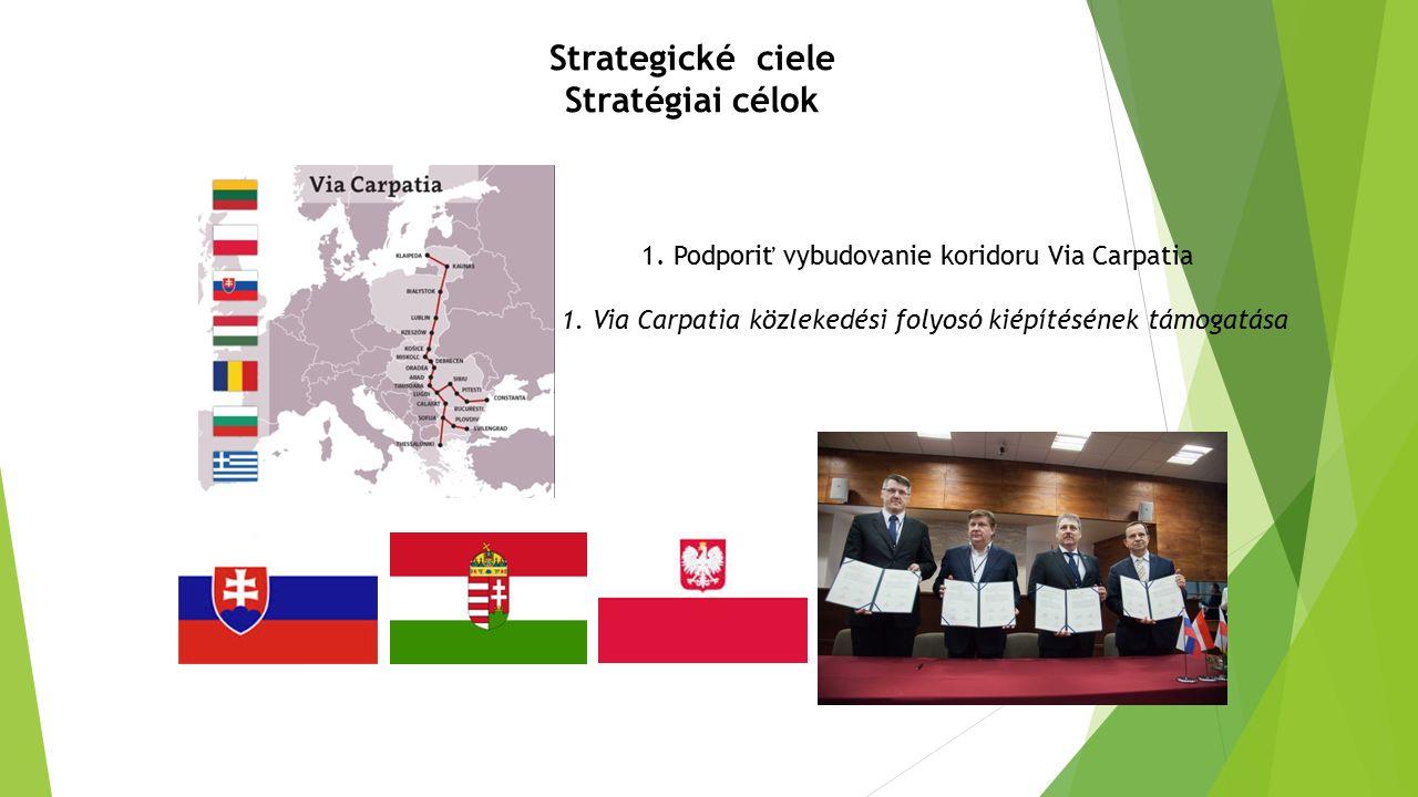 Strategické ciele Stratégiai célok 1. Via Carpatia közlekedési folyosó kiépítésének támogatása 1. Podporiť vybudovanie koridoru Via Carpatia