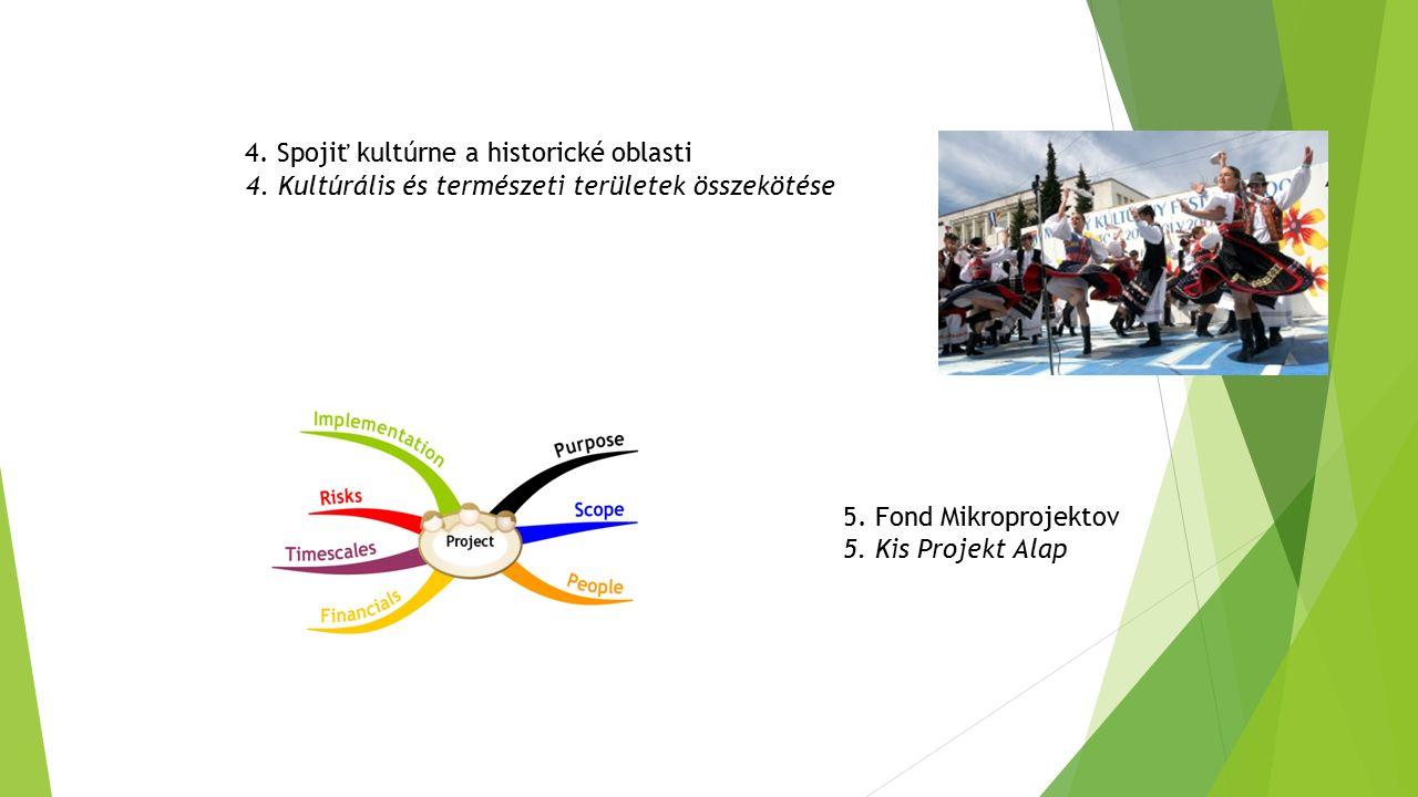 5.Fond Mikroprojektov 5. Kis Projekt Alap 4. Kultúrális és természeti területek összekötése 4.