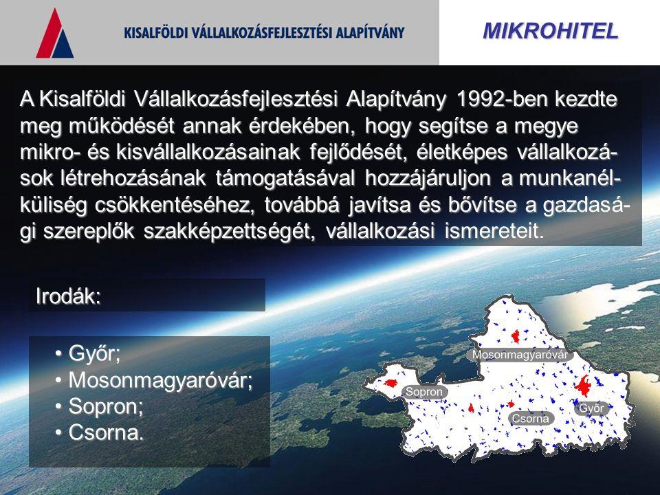 MIKROHITEL A Kisalföldi Vállalkozásfejlesztési Alapítvány 1992-ben kezdte meg működését annak érdekében, hogy segítse a megye mikro- és kisvállalkozás
