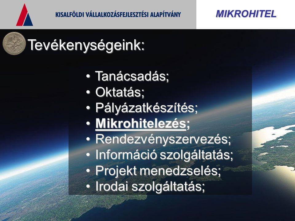 MIKROHITEL Tanácsadás; Tanácsadás; Oktatás; Oktatás; Pályázatkészítés; Pályázatkészítés; Mikrohitelezés; Mikrohitelezés; Rendezvényszervezés; Rendezvényszervezés; Információ szolgáltatás; Információ szolgáltatás; Projekt menedzselés; Projekt menedzselés; Irodai szolgáltatás; Irodai szolgáltatás; Tevékenységeink: