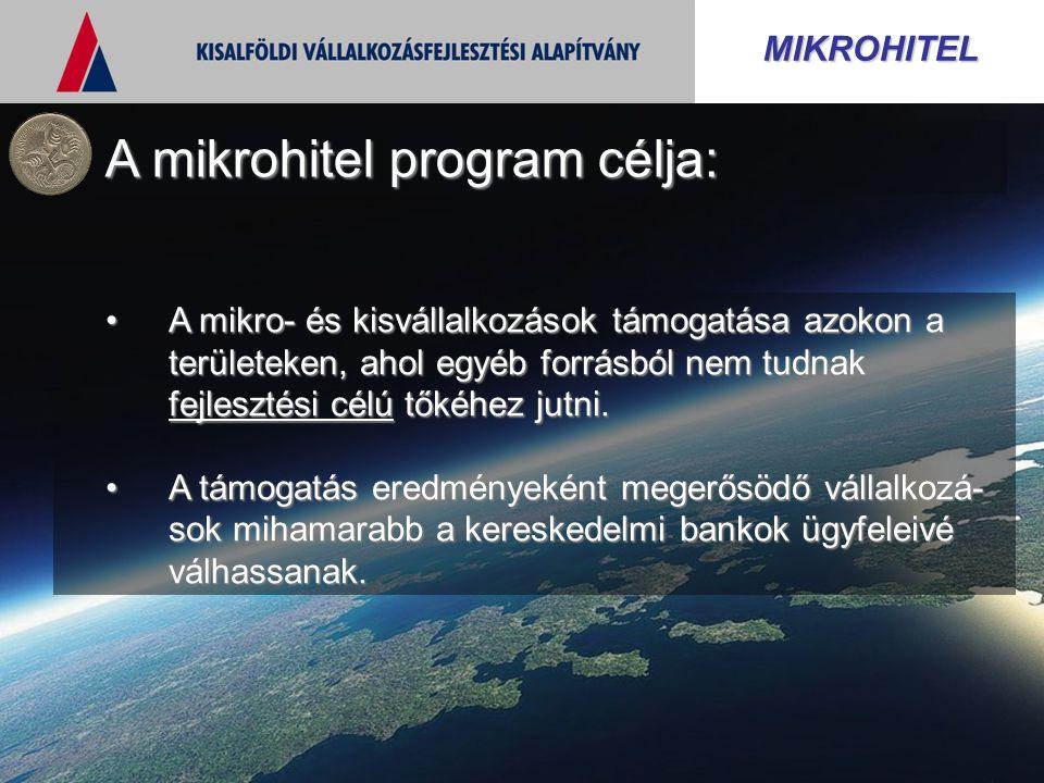 MIKROHITEL A mikrohitel program célja: A mikro- és kisvállalkozások támogatása azokon a területeken, ahol egyéb forrásból nem tudnak fejlesztési célú