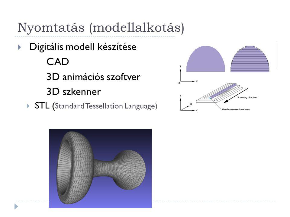 Nyomtatás (modellalkotás)  Digitális modell készítése CAD 3D animációs szoftver 3D szkenner  STL ( Standard Tessellation Language)