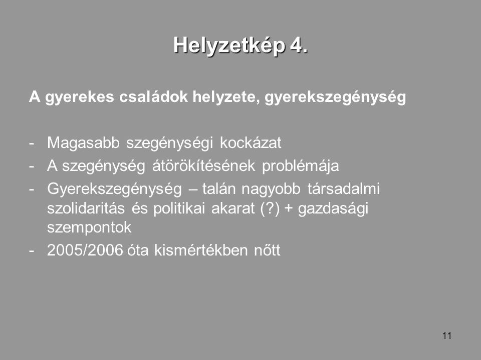 11 Helyzetkép 4.