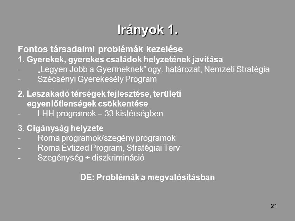 21 Irányok 1. Fontos társadalmi problémák kezelése 1.