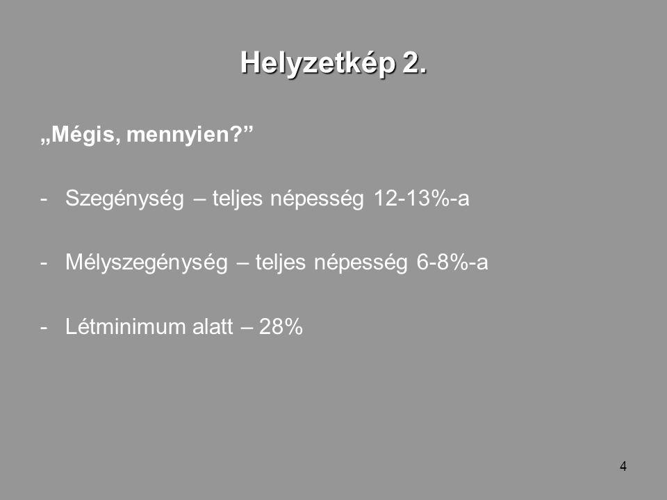 4 Helyzetkép 2.