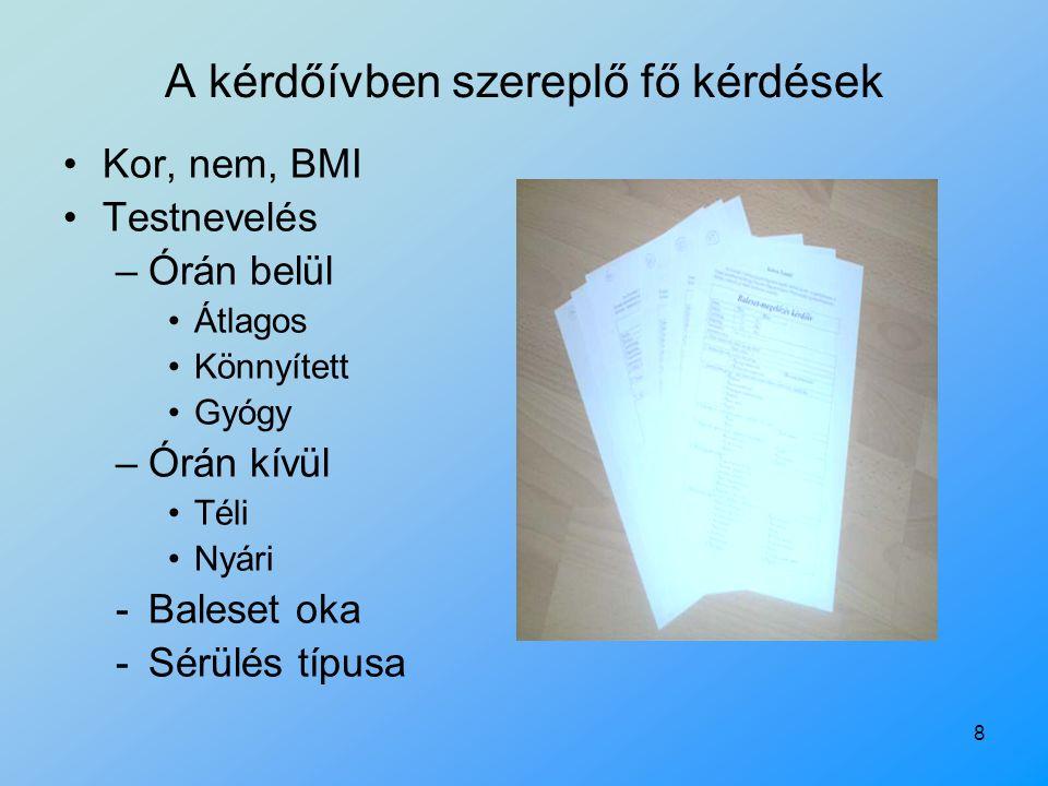 8 A kérdőívben szereplő fő kérdések Kor, nem, BMI Testnevelés –Órán belül Átlagos Könnyített Gyógy –Órán kívül Téli Nyári -Baleset oka -Sérülés típusa