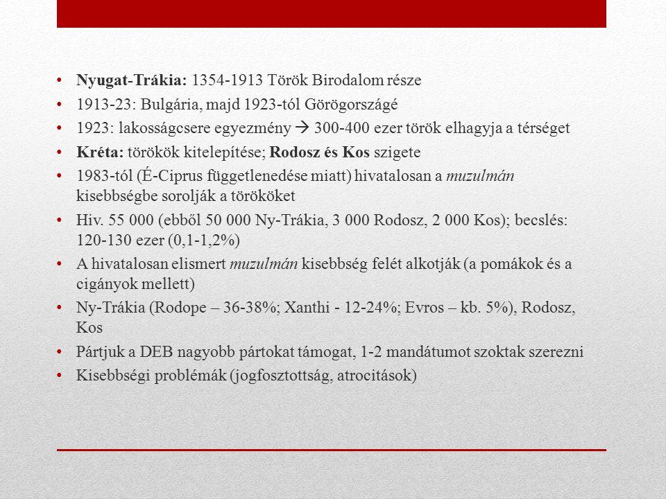 Nyugat-Trákia: 1354-1913 Török Birodalom része 1913-23: Bulgária, majd 1923-tól Görögországé 1923: lakosságcsere egyezmény  300-400 ezer török elhagyja a térséget Kréta: törökök kitelepítése; Rodosz és Kos szigete 1983-tól (É-Ciprus függetlenedése miatt) hivatalosan a muzulmán kisebbségbe sorolják a törököket Hiv.