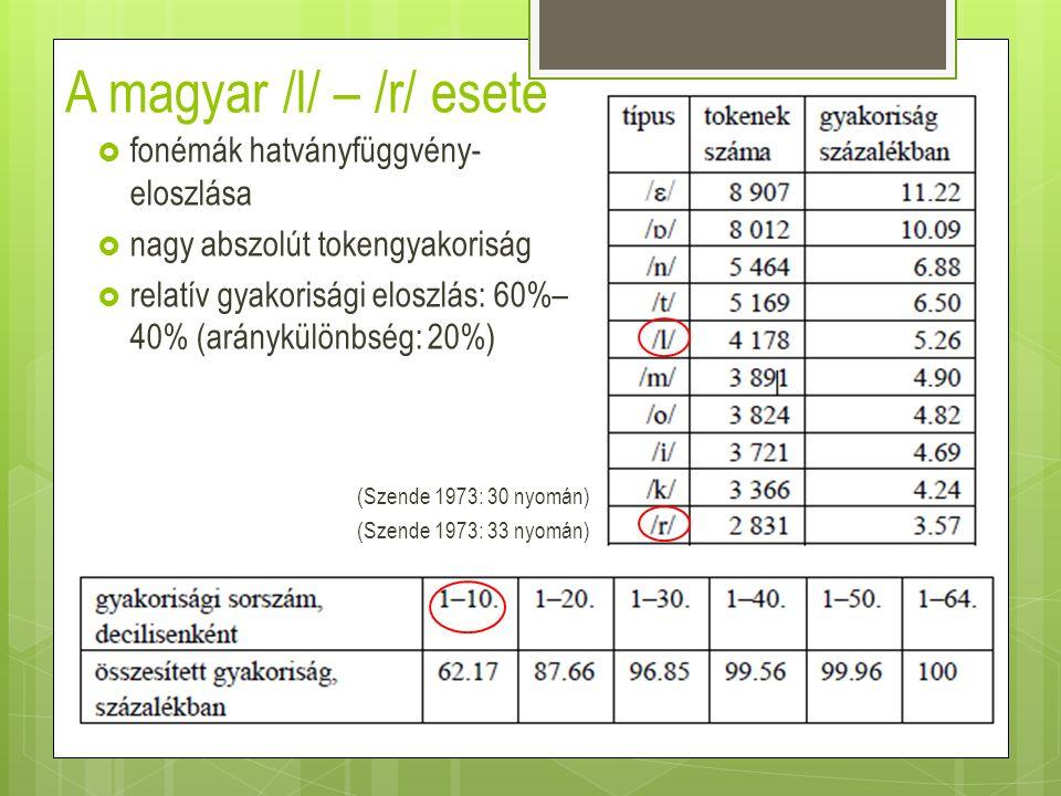 A magyar /l/ – /r/ esete  fonémák hatványfüggvény- eloszlása  nagy abszolút tokengyakoriság  relatív gyakorisági eloszlás: 60%– 40% (aránykülönbség