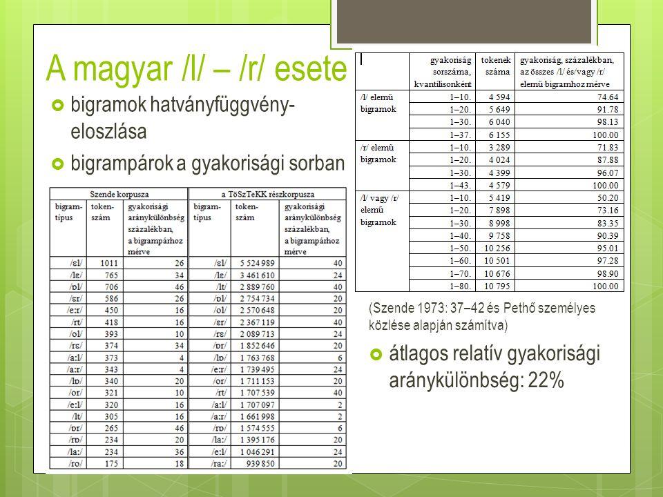 A magyar /l/ – /r/ esete  bigramok hatványfüggvény- eloszlása  bigrampárok a gyakorisági sorban (Szende 1973: 37–42 és Pethő személyes közlése alapj