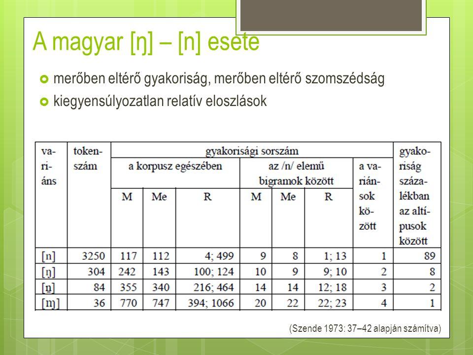 A magyar [ŋ] – [n] esete  merőben eltérő gyakoriság, merőben eltérő szomszédság  kiegyensúlyozatlan relatív eloszlások (Szende 1973: 37–42 alapján s