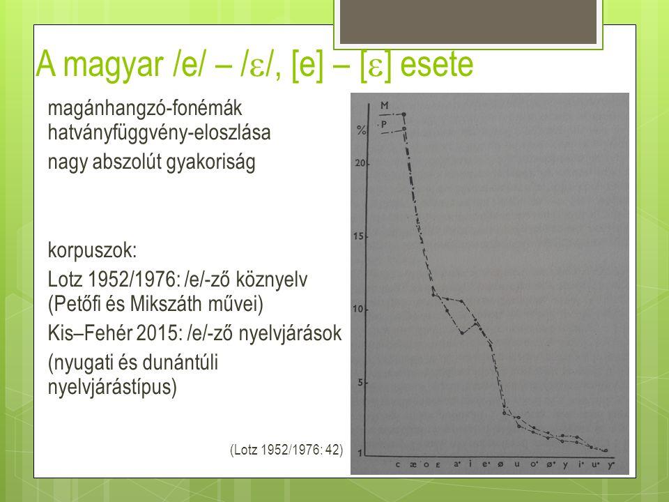 A magyar /e/ – /  /, [e] – [  ] esete magánhangzó-fonémák hatványfüggvény-eloszlása nagy abszolút gyakoriság korpuszok: Lotz 1952/1976: /e/-ző közny