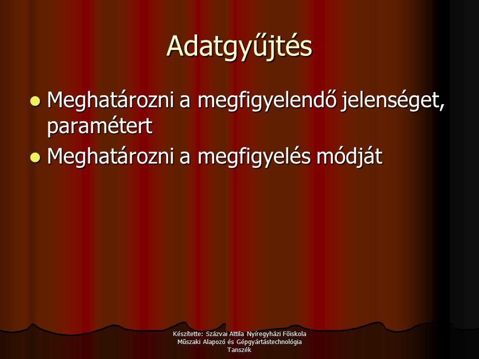 Készítette: Százvai Attila Nyíregyházi Főiskola Műszaki Alapozó és Gépgyártástechnológia Tanszék Adat diagramok Hisztogram Hisztogram A hisztogramos ábrázolást elsősorban mért eredmények eloszlásának ábrázolására használjuk.