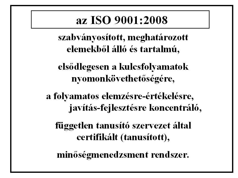 Az ISO 9001:2008 minőségmenedzsment rendszer rendszerábrája ÉRDEKELT FELEK ELÉGEDETTSÉG A MINŐSÉGÜGYI RENDSZER FOLYAMATOS FEJLESZTÉSE FOLYAMATOS FEJLE